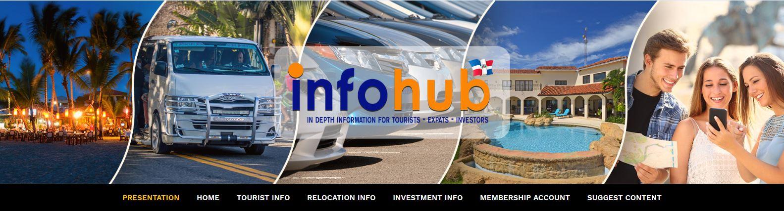 infohub header